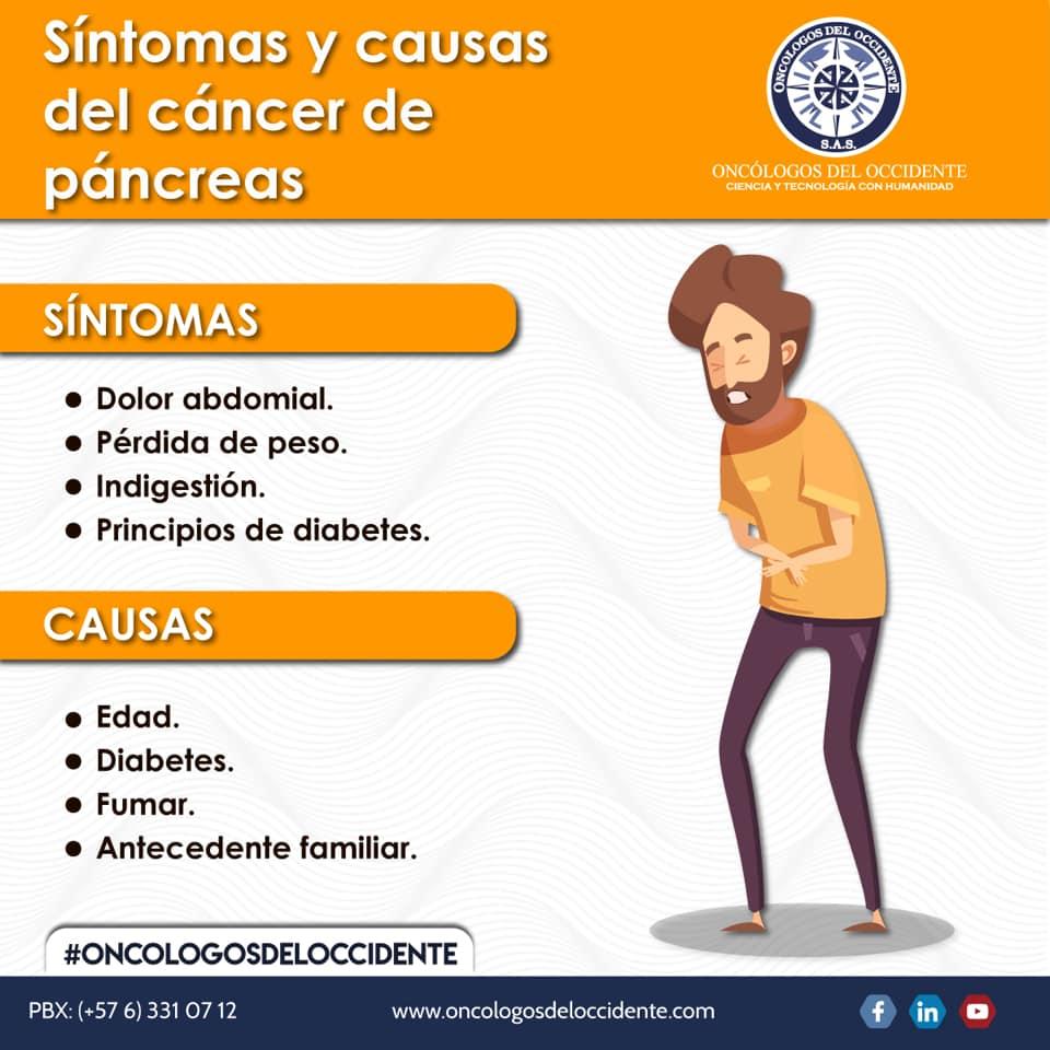 Síntomas y causas del cáncer de páncreas