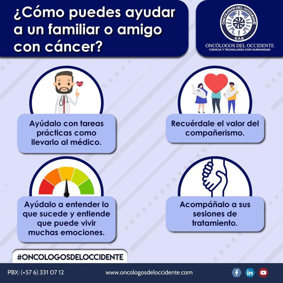 ¿Cómo puedes ayudar a un familiar o amigo con cáncer?