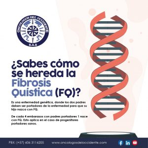 ¿Sabes cómo se hereda la Fibrosis Quística (FQ)?